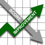 improve-grafik